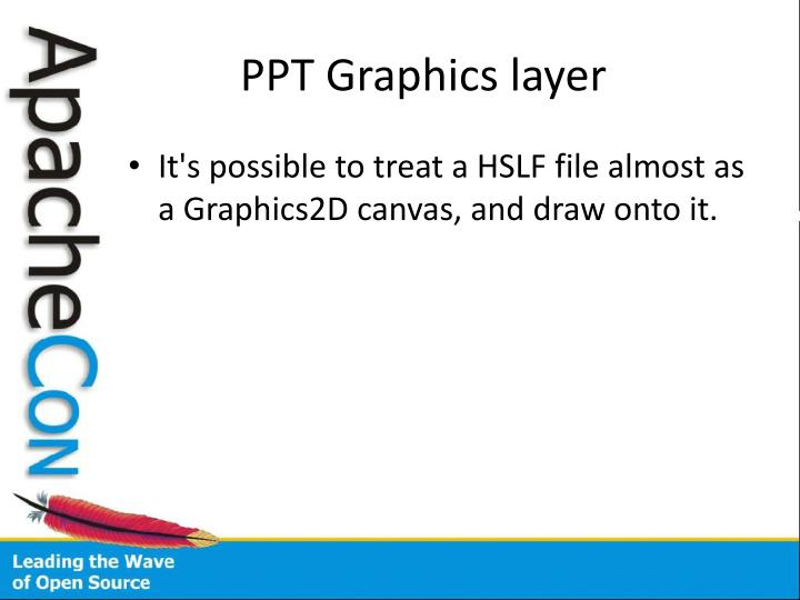 PPT Graphics layer