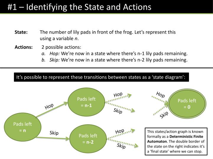 #1 – Identifying the State and Actions