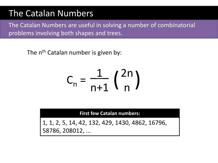 The Catalan Numbers