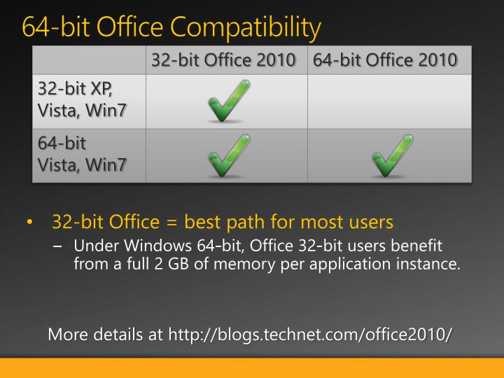 64-bit Office Compatibility