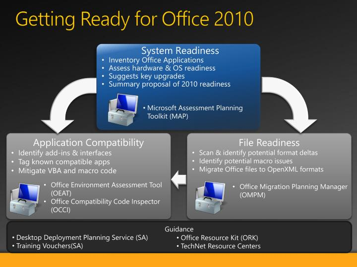 Getting Ready for Office 2010