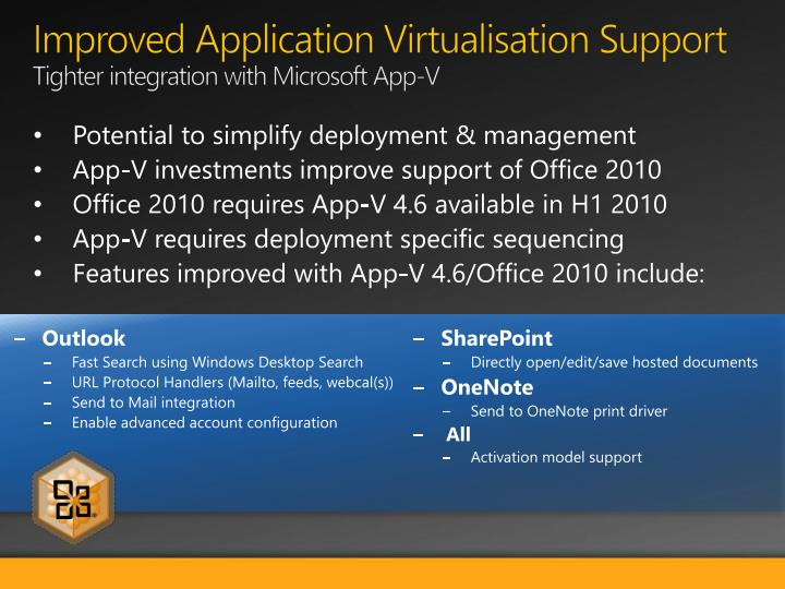 Improved Application Virtualisation Support
