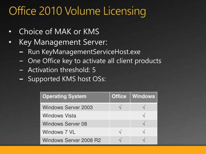 Office 2010 Volume Licensing