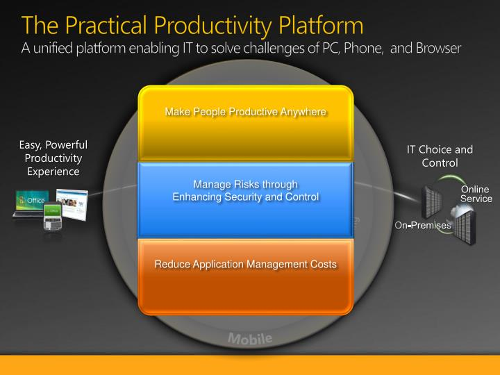 The Practical Productivity Platform