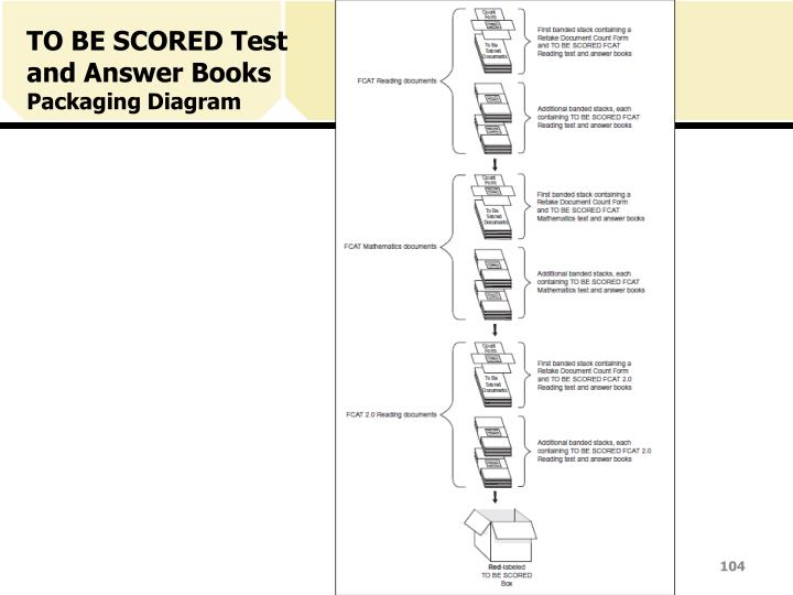 TO BE SCORED Test and Answer Books