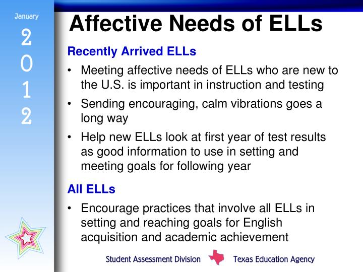 Affective Needs of ELLs