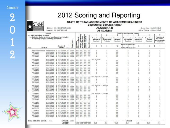 2012 Scoring and Reporting