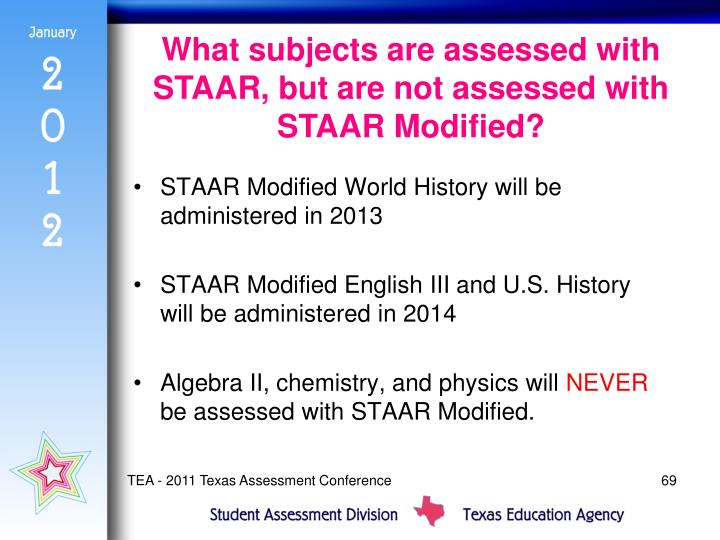 What subjects are assessed with STAAR, but are not assessed with STAAR Modified?