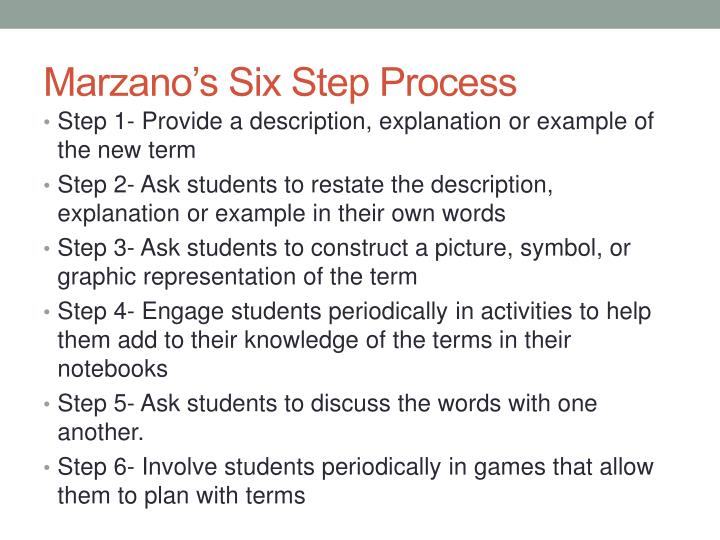Marzano's Six Step Process