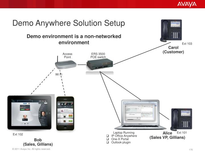 Demo Anywhere Solution