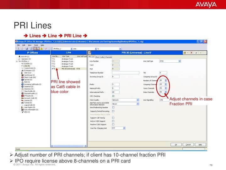 PRI Lines