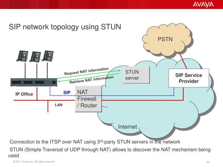 NAT Firewall / Router