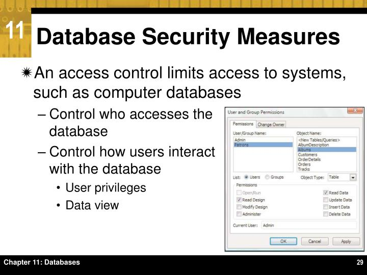 Database Security Measures