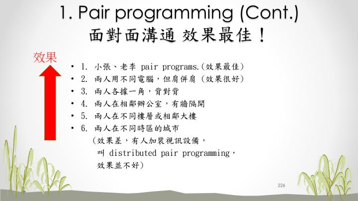 1. Pair programming (Cont.)