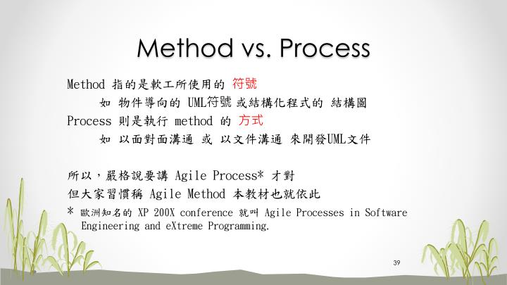 Method vs. Process