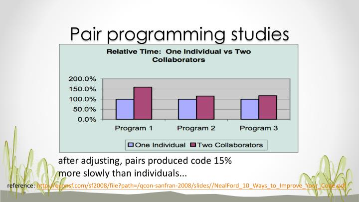 Pair programming studies
