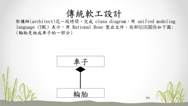 傳統軟工設計