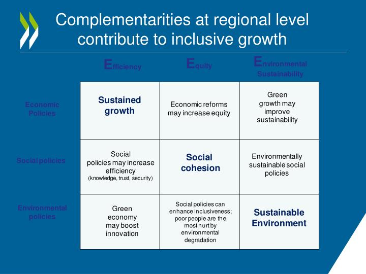 Complementarities at regional level