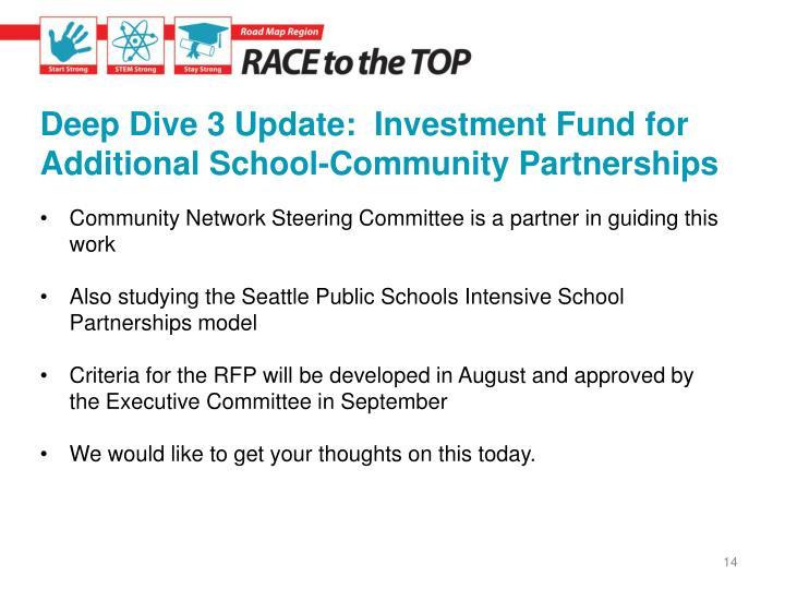 Deep Dive 3 Update:  Investment Fund for Additional School-Community Partnerships