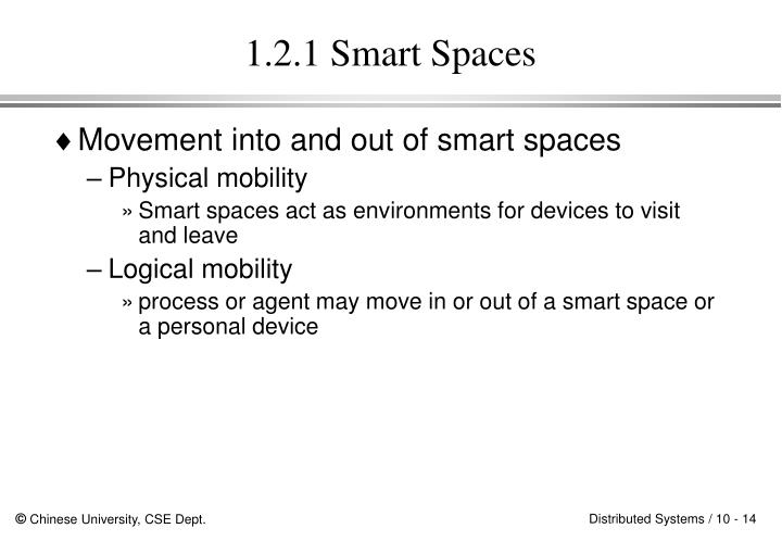 1.2.1 Smart Spaces