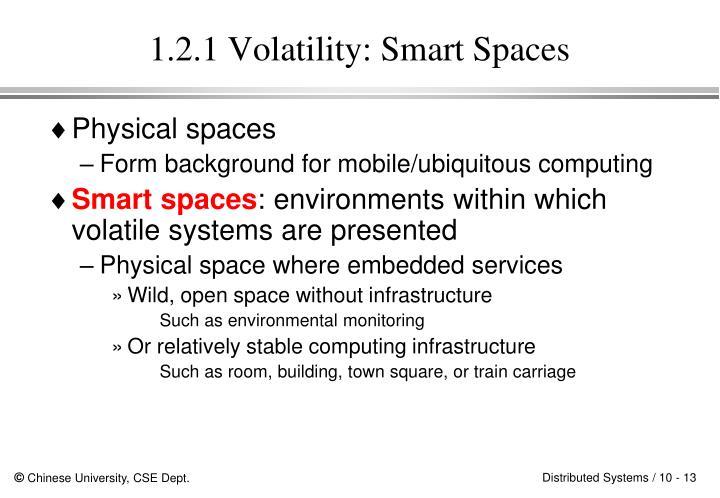 1.2.1 Volatility: Smart Spaces