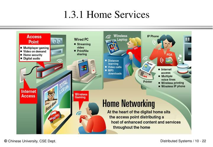 1.3.1 Home Services