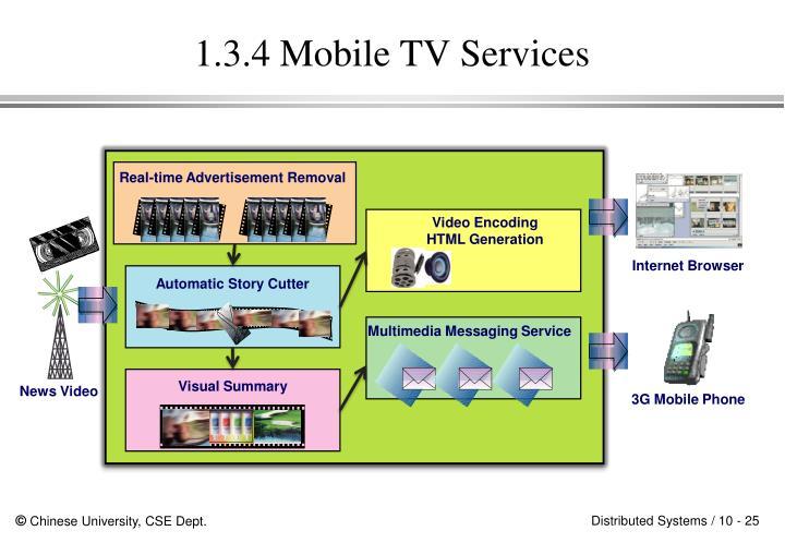 1.3.4 Mobile TV Services