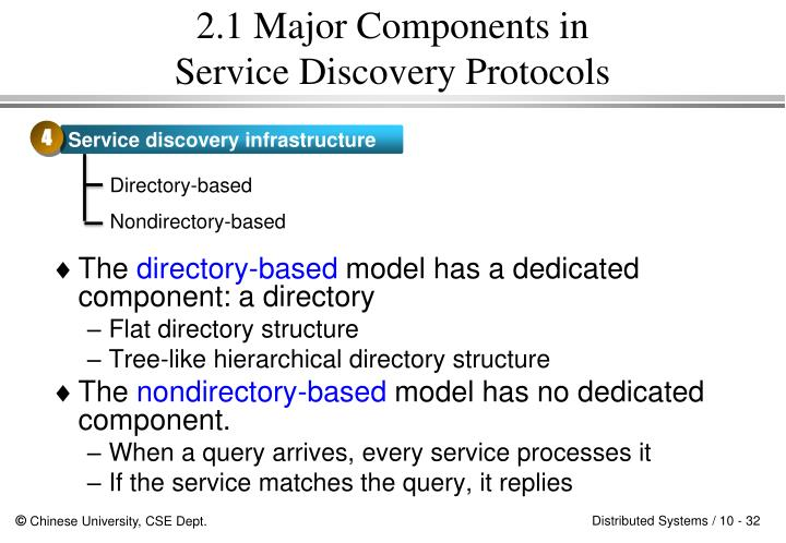 2.1 Major Components in