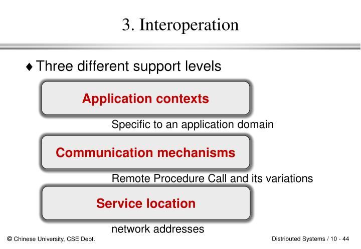 3. Interoperation