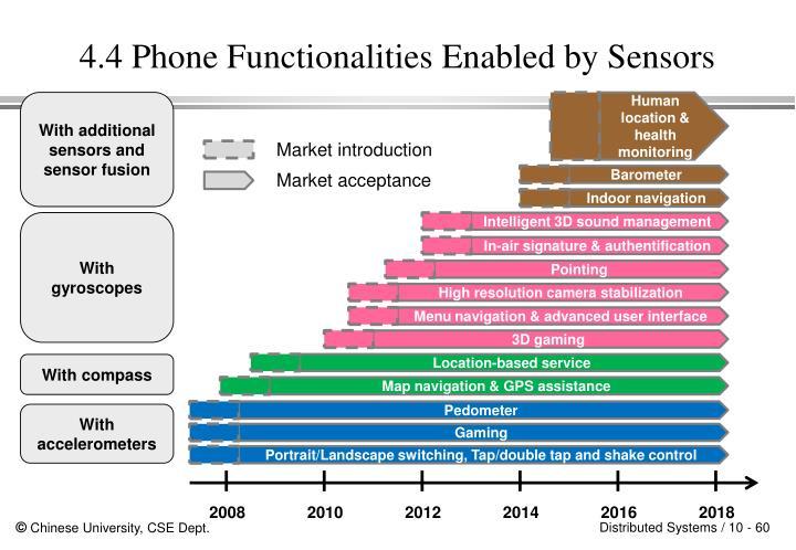 4.4 Phone Functionalities Enabled by Sensors