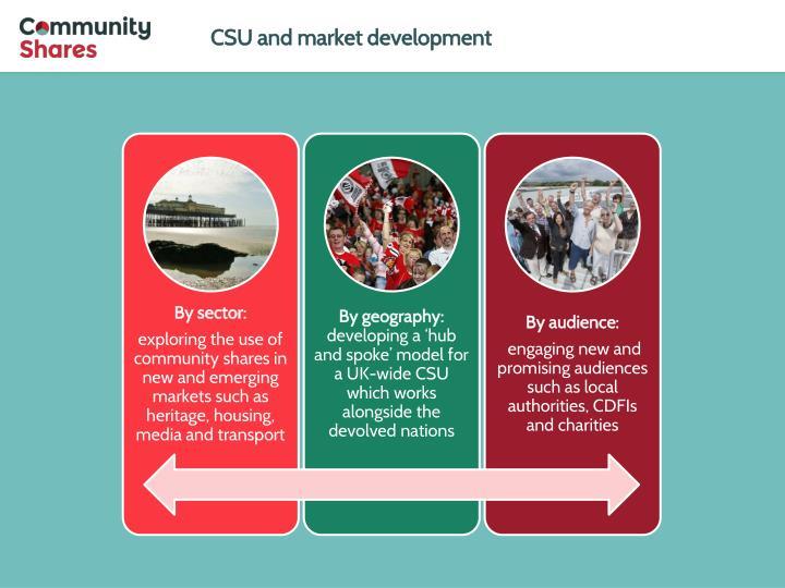 CSU and market development