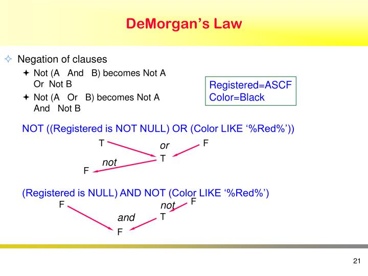 DeMorgan's Law