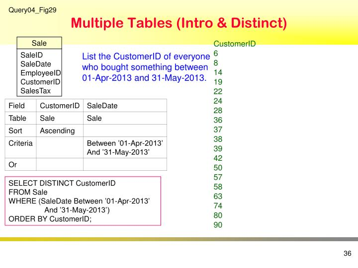 Multiple Tables (Intro & Distinct)