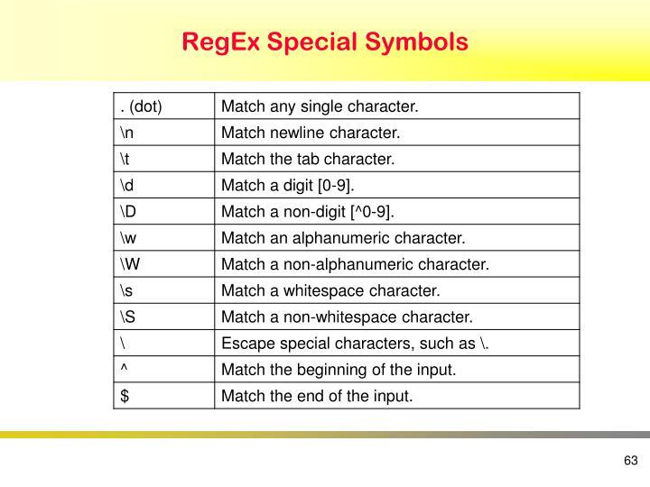 RegEx Special Symbols