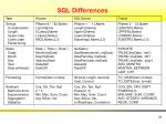 sql differences