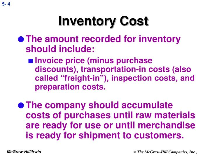 Inventory Cost