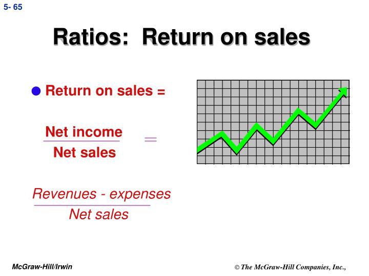 Ratios:  Return on sales