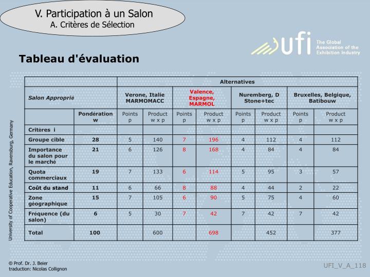 Tableau d'évaluation