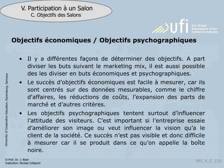 Objectifs économiques / Objectifs psychographiques