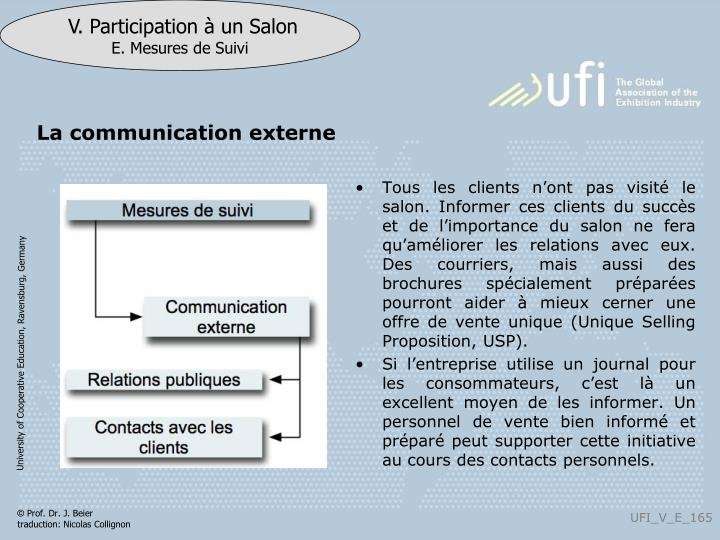 La communication externe