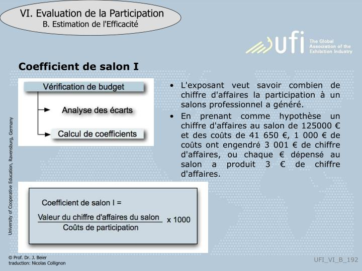 Coefficient de salon I