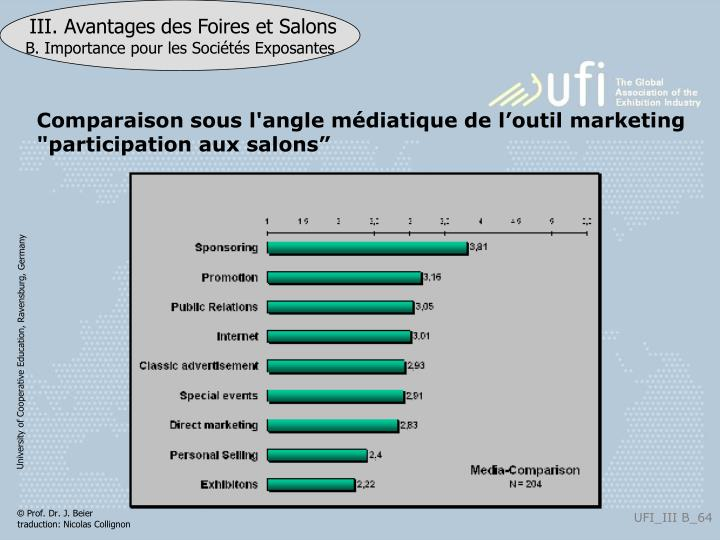 Comparaison sous l'angle médiatique de l'outil marketing