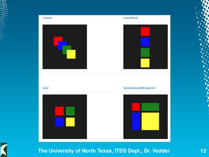 The University of North Texas, ITDS Dept., Dr. Vedder