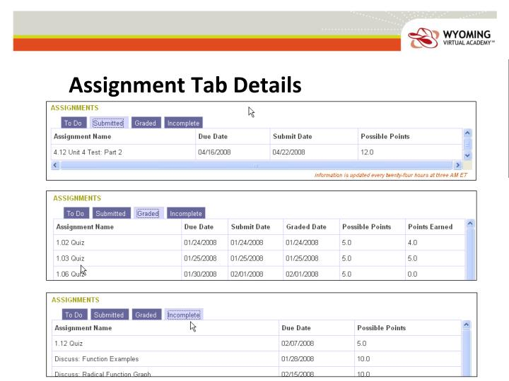Assignment Tab Details