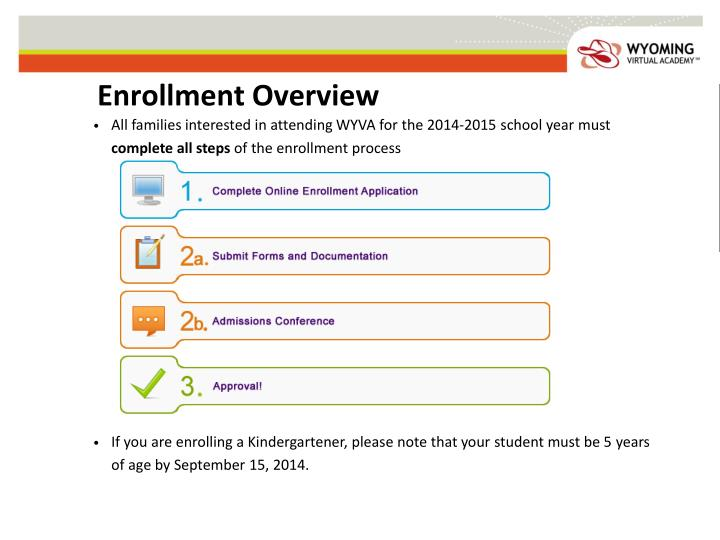 Enrollment Overview