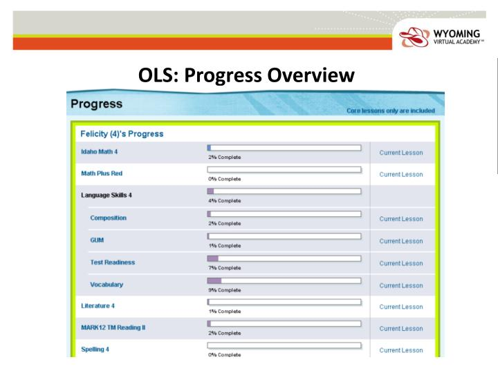 OLS: Progress Overview