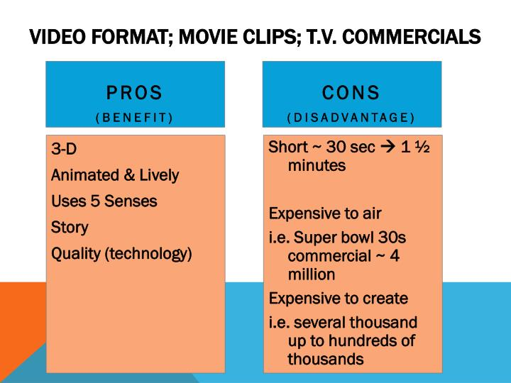 Video format; movie Clips; T.V. Commercials