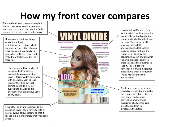 How my front cover compares