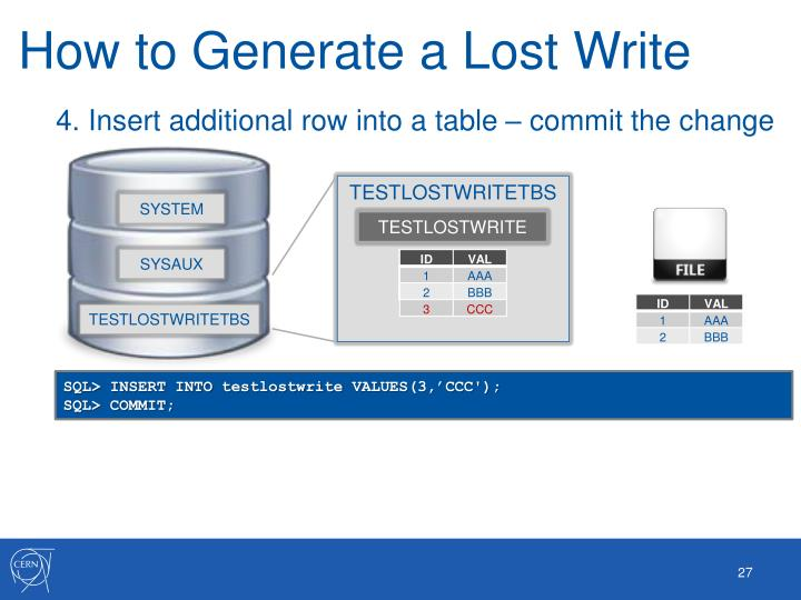 How to Generate a Lost Write