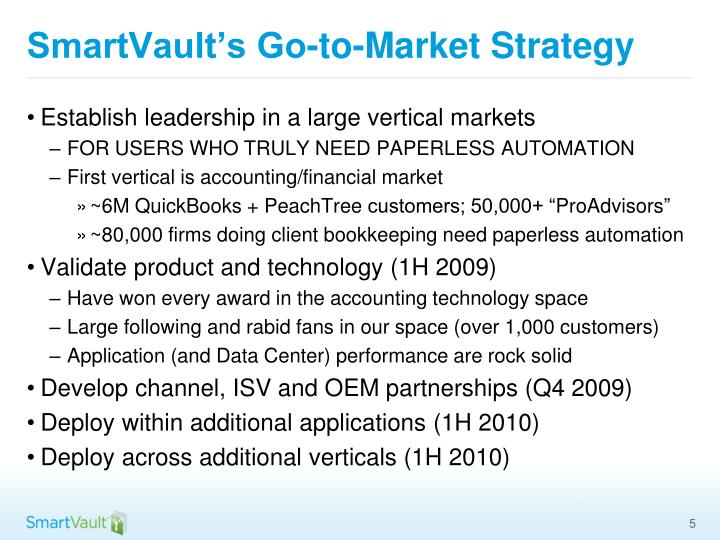 SmartVault's Go-to-Market Strategy